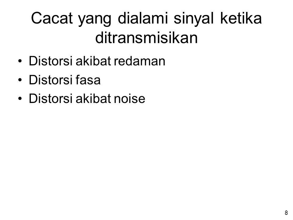 8 Cacat yang dialami sinyal ketika ditransmisikan Distorsi akibat redaman Distorsi fasa Distorsi akibat noise
