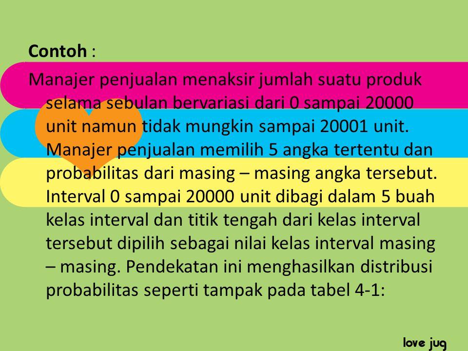 Contoh : Manajer penjualan menaksir jumlah suatu produk selama sebulan bervariasi dari 0 sampai 20000 unit namun tidak mungkin sampai 20001 unit. Mana
