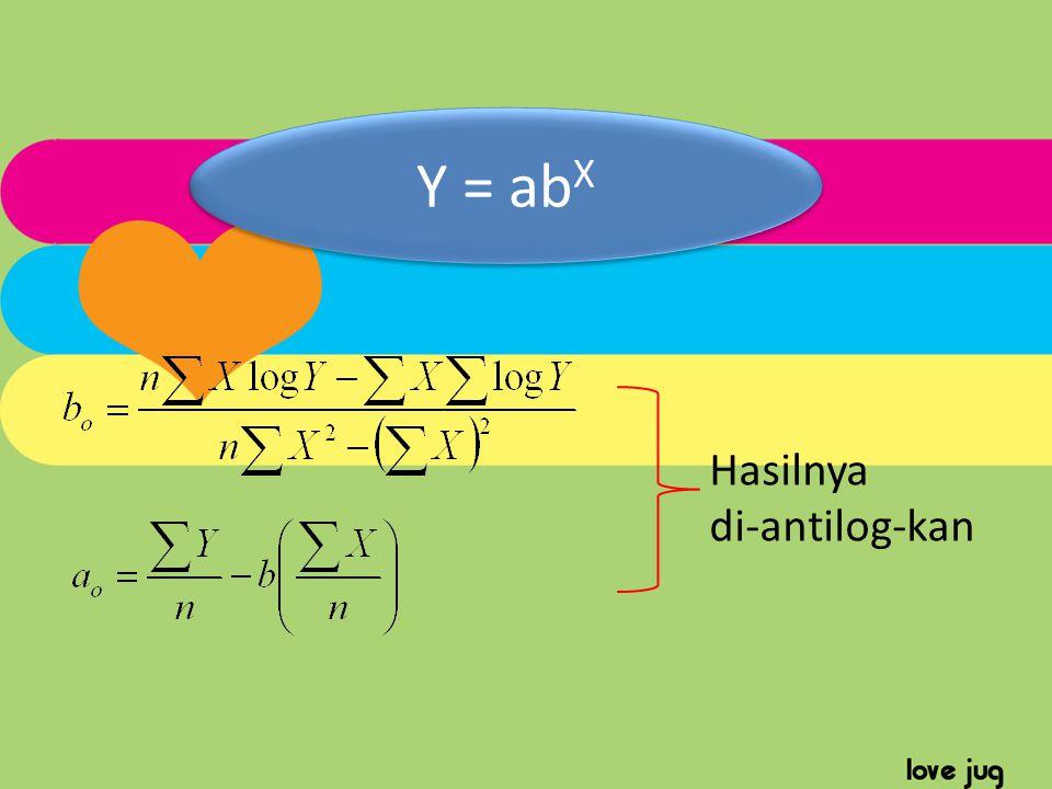 Hasilnya di-antilog-kan Y = ab X