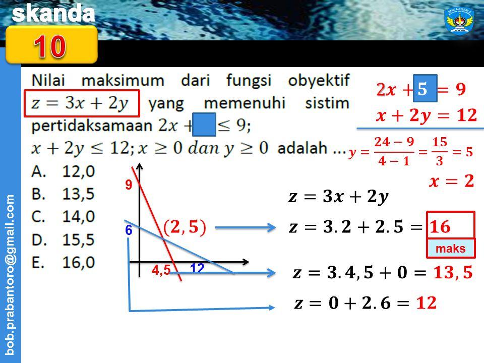 (1,0) KITA UJI TITIK (1,0) BENAR Daerah IV memenuhi