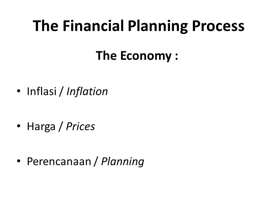 The Financial Planning Process The Economy : Inflasi / Inflation Harga / Prices Perencanaan / Planning