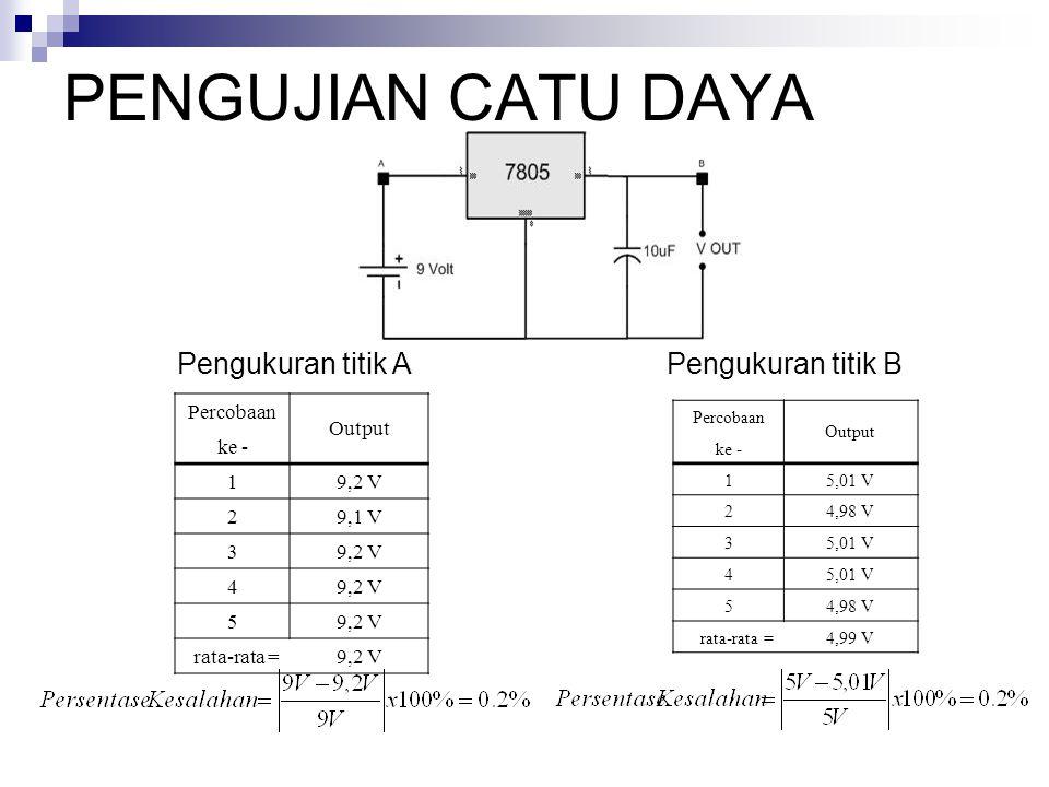 PENGUJIAN CATU DAYA Percobaan Output ke - 19,2 V 29,1 V 39,2 V 4 5 rata-rata =9,2 V Pengukuran titik A Percobaan Output ke - 15,01 V 24,98 V 35,01 V 4