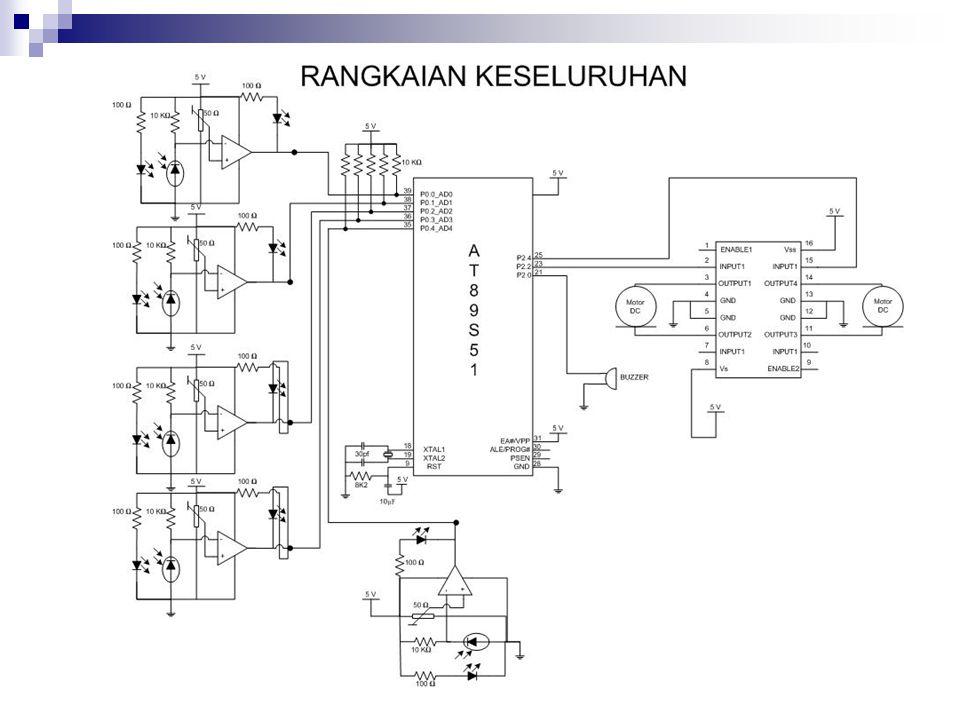 Kereta ke kanan AB HITAM PengukuranTegangan ke-Sensor ASensor BSensor CSensor DSensor E 10.420.464.81 4.82 20.430.464.82 30.430.464.824.834.82 40.430.464.83 50.430.474.84 Tegangan 0.43 V0.46 V4.82 V4.83 V4.82 V rata-rata PengukuranTegangan ke-P (2.0)P (2.2)P (2.4) 14.7704.25 24.7704.18 34.7804.26 44.7804.26 54.7804.26 Tegangan 4.78 V0 V4.24 V rata-rata