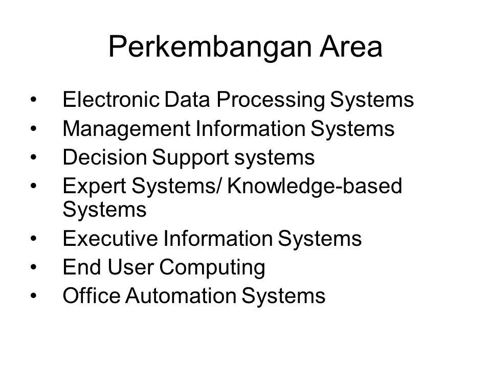 Jenis-jenis Aplikasi Front office/Back-office system Batch/Transaction Processing system Real-time/Delayed processing system On-line/Off-line system