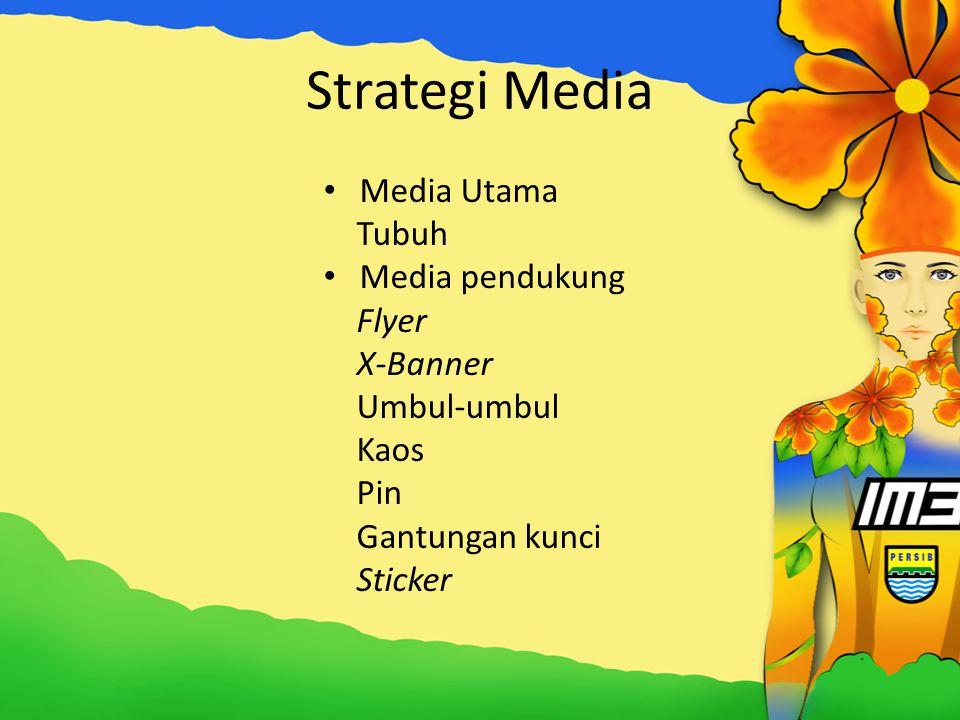 Strategi Media Media Utama Tubuh Media pendukung Flyer X-Banner Umbul-umbul Kaos Pin Gantungan kunci Sticker