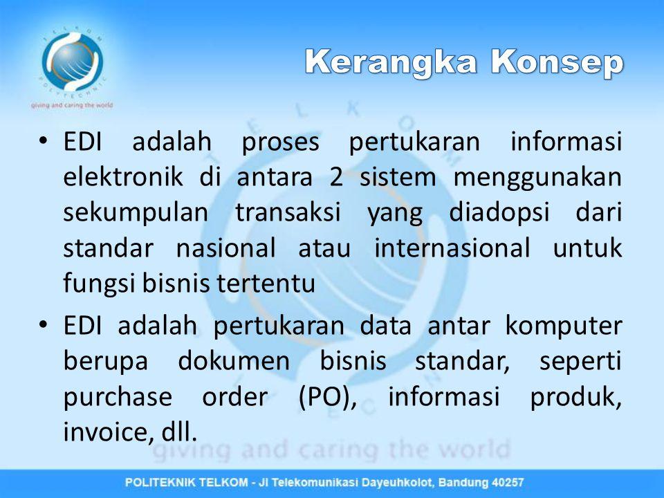 Proses akan dibalik ketika dokumen berada di tangan penerima a) Dokumen EDI dimasukkan ke dalam EDI Translator yang bertugas untuk menterjemahkan data dari format EDI ke dalam sebuah file yang dapat disusun atau dipetakan ke dalam komputer penerima b) Selain itu, juga menciptakan functional acknowledgement yang dikirimkan balik ke pengirim.