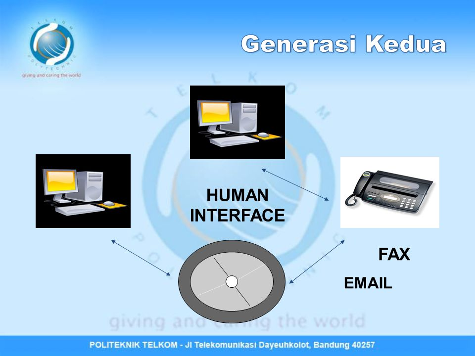 EMAIL HUMAN INTERFACE FAX