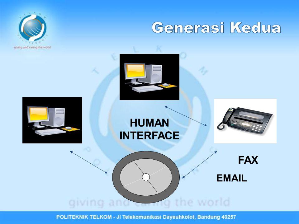 Email, Fax, dan Voice Mail sudah mulai digunakan dalam pertukaran informasi Namun semua perangkat tersebut membutuhkan Intervensi Manusia yang mengakibatkan inefisiensi, kesalahan awal, dan menghabiskan waktu