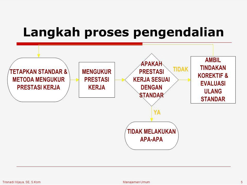 Trisnadi Wijaya, SE, S.Kom Manajemen Umum6  PENGENDALIAN UMPAN BALIK Pengendalian yang berfokus pada output organisasi JENIS PENGENDALIAN ORGANISASI