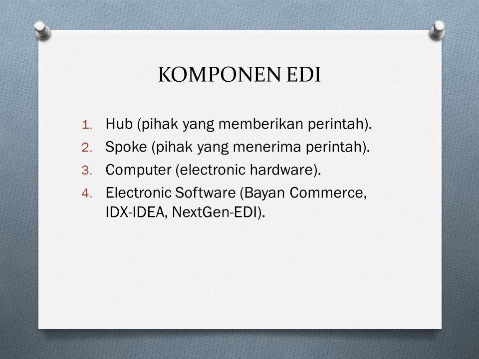 KOMPONEN EDI 1.Hub (pihak yang memberikan perintah).