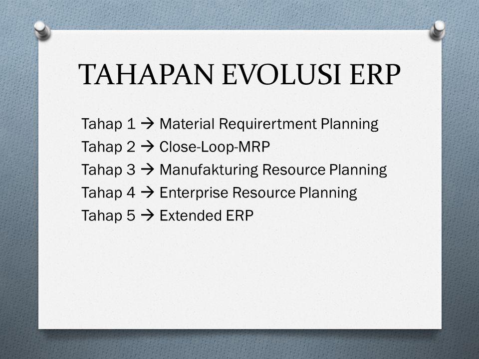 TAHAPAN EVOLUSI ERP Tahap 1  Material Requirertment Planning Tahap 2  Close-Loop-MRP Tahap 3  Manufakturing Resource Planning Tahap 4  Enterprise Resource Planning Tahap 5  Extended ERP