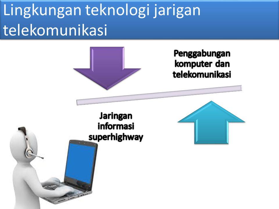Lingkungan teknologi jarigan telekomunikasi