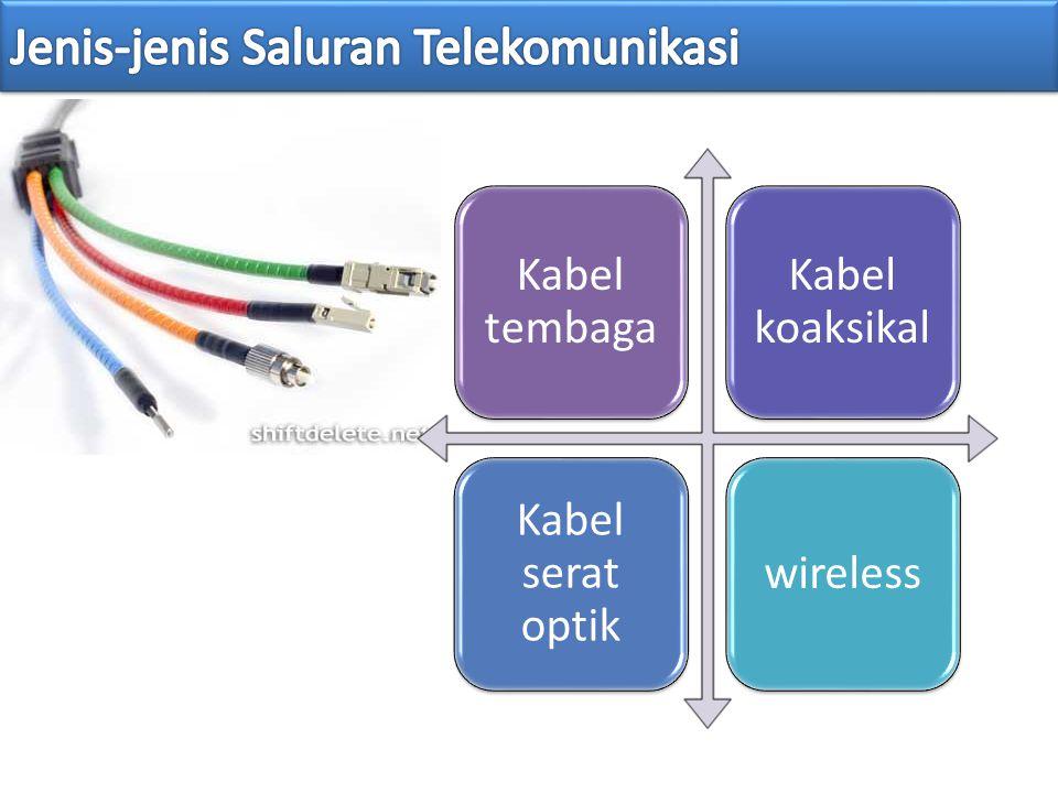 Kabel tembaga Kabel koaksikal Kabel serat optik wireless