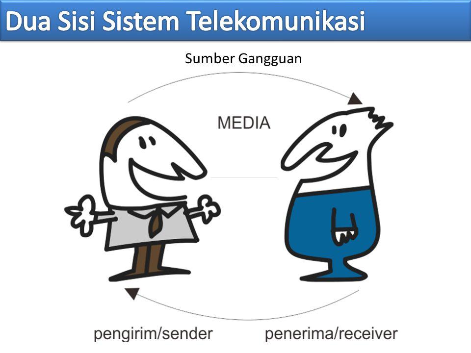 Media Telekomunikasi Signal analog Sinyal digital