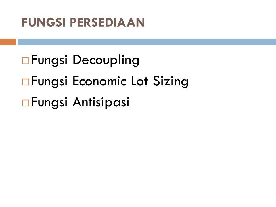 FUNGSI PERSEDIAAN  Fungsi Decoupling  Fungsi Economic Lot Sizing  Fungsi Antisipasi