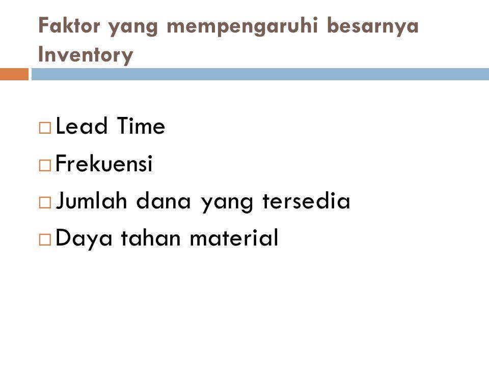 Faktor yang mempengaruhi besarnya Inventory  Lead Time  Frekuensi  Jumlah dana yang tersedia  Daya tahan material