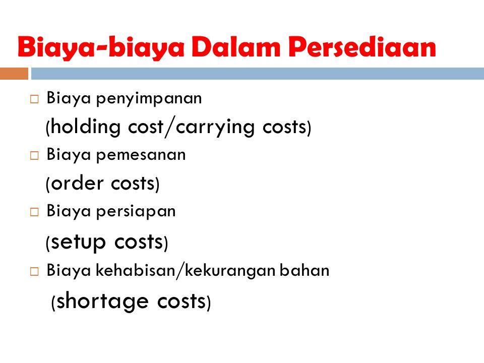 Biaya-biaya Dalam Persediaan  Biaya penyimpanan holding cost/carrying costs ( holding cost/carrying costs )  Biaya pemesanan order costs ( order cos
