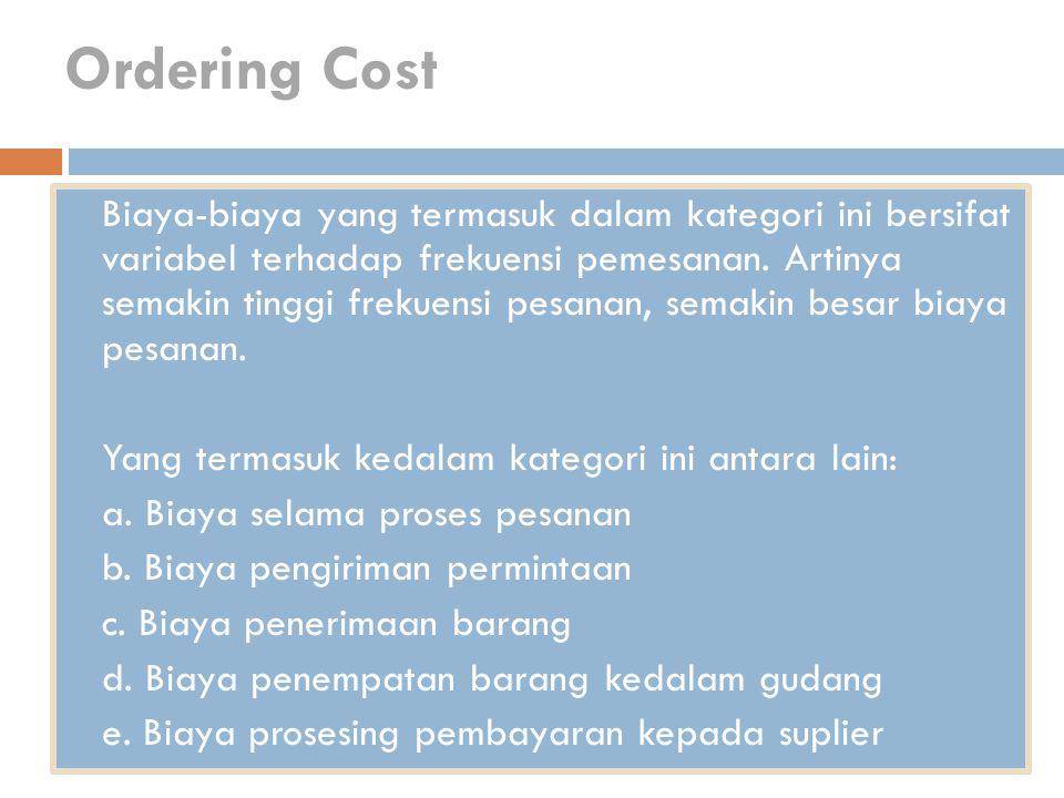 Ordering Cost Biaya-biaya yang termasuk dalam kategori ini bersifat variabel terhadap frekuensi pemesanan. Artinya semakin tinggi frekuensi pesanan, s