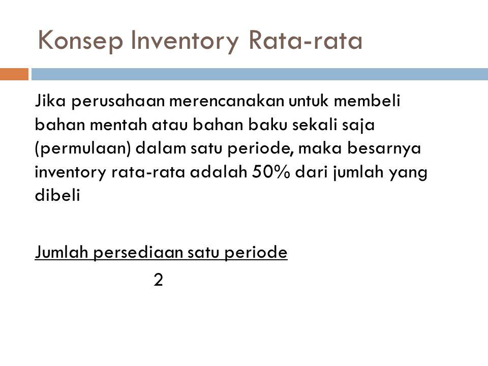 Konsep Inventory Rata-rata Jika perusahaan merencanakan untuk membeli bahan mentah atau bahan baku sekali saja (permulaan) dalam satu periode, maka be