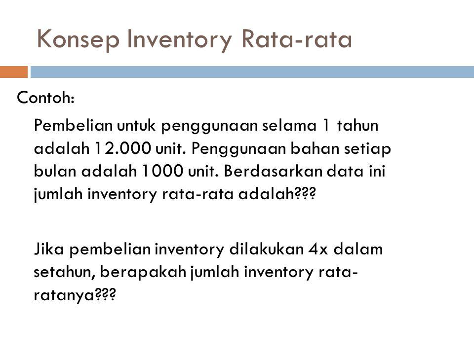 Konsep Inventory Rata-rata Contoh: Pembelian untuk penggunaan selama 1 tahun adalah 12.000 unit. Penggunaan bahan setiap bulan adalah 1000 unit. Berda