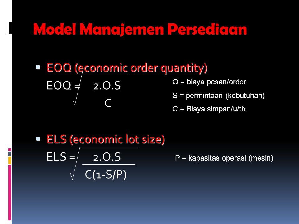 Model Manajemen Persediaan  EOQ (economic order quantity) EOQ = 2.O.S C  ELS (economic lot size) ELS = 2.O.S C(1-S/P) O = biaya pesan/order S = perm