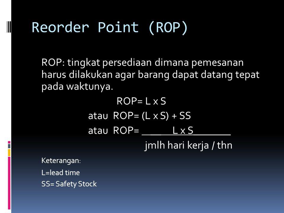 Reorder Point (ROP) ROP: tingkat persediaan dimana pemesanan harus dilakukan agar barang dapat datang tepat pada waktunya. ROP= L x S atau ROP= (L x S