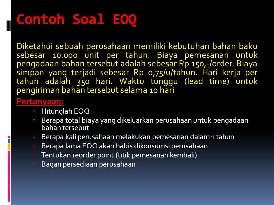 Contoh Soal EOQ Diketahui sebuah perusahaan memiliki kebutuhan bahan baku sebesar 10.000 unit per tahun. Biaya pemesanan untuk pengadaan bahan tersebu
