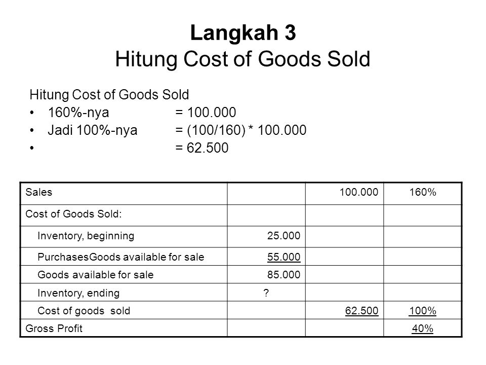 Langkah 3 Hitung Cost of Goods Sold Hitung Cost of Goods Sold 160%-nya = 100.000 Jadi 100%-nya = (100/160) * 100.000 = 62.500 Sales100.000160% Cost of