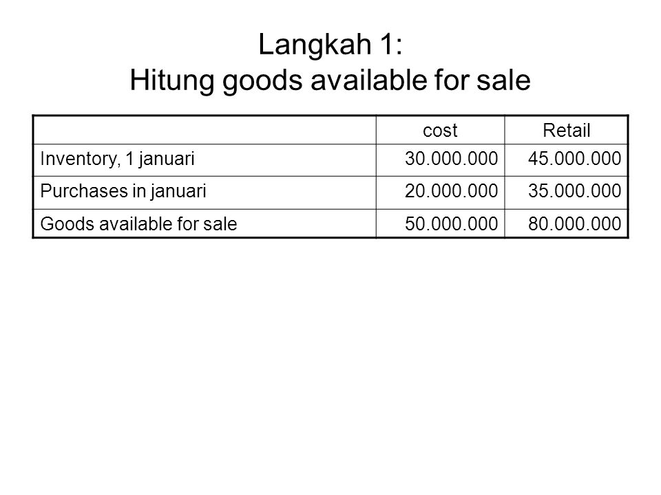 Langkah 1: Hitung goods available for sale costRetail Inventory, 1 januari30.000.00045.000.000 Purchases in januari20.000.00035.000.000 Goods availabl