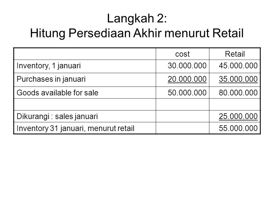 Langkah 2: Hitung Persediaan Akhir menurut Retail costRetail Inventory, 1 januari30.000.00045.000.000 Purchases in januari20.000.00035.000.000 Goods a