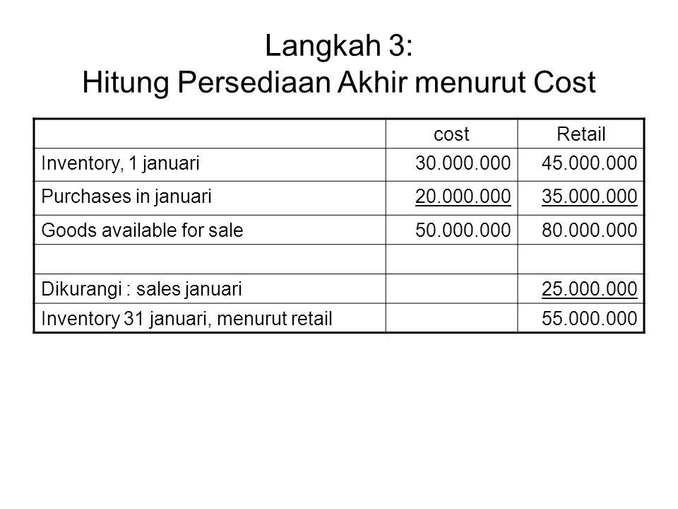 Langkah 3: Hitung Persediaan Akhir menurut Cost costRetail Inventory, 1 januari30.000.00045.000.000 Purchases in januari20.000.00035.000.000 Goods available for sale50.000.00080.000.000 Dikurangi : sales januari25.000.000 Inventory 31 januari, menurut retail55.000.000