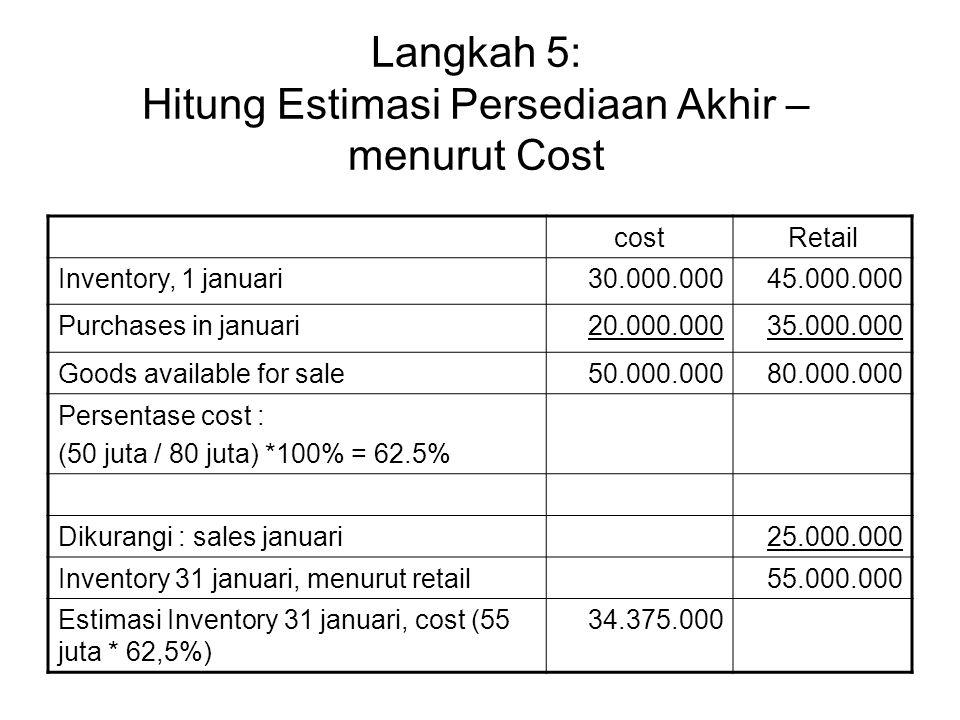 Langkah 5: Hitung Estimasi Persediaan Akhir – menurut Cost costRetail Inventory, 1 januari30.000.00045.000.000 Purchases in januari20.000.00035.000.00