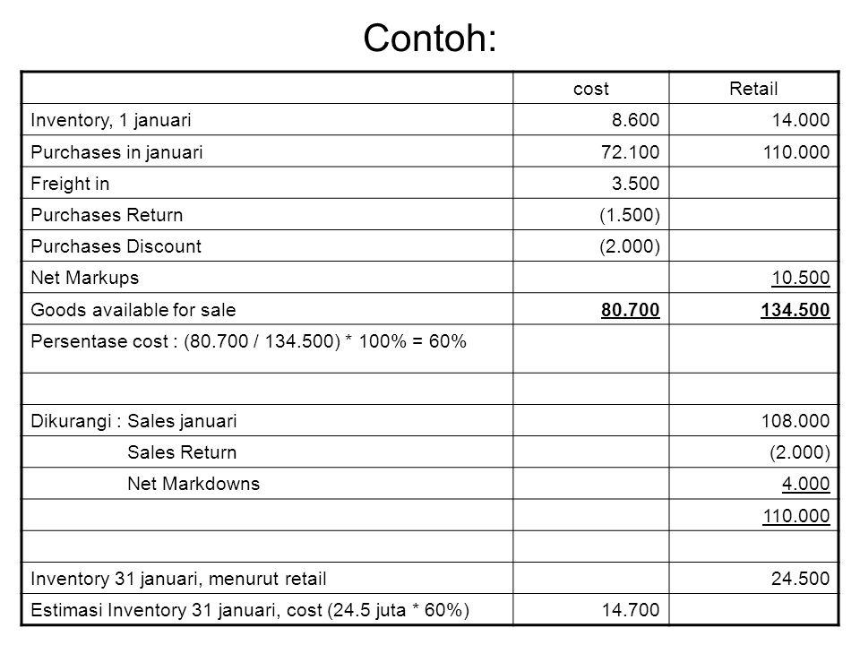 Contoh: costRetail Inventory, 1 januari8.60014.000 Purchases in januari72.100110.000 Freight in3.500 Purchases Return(1.500) Purchases Discount(2.000) Net Markups10.500 Goods available for sale80.700134.500 Persentase cost : (80.700 / 134.500) * 100% = 60% Dikurangi : Sales januari108.000 Sales Return(2.000) Net Markdowns4.000 110.000 Inventory 31 januari, menurut retail24.500 Estimasi Inventory 31 januari, cost (24.5 juta * 60%)14.700