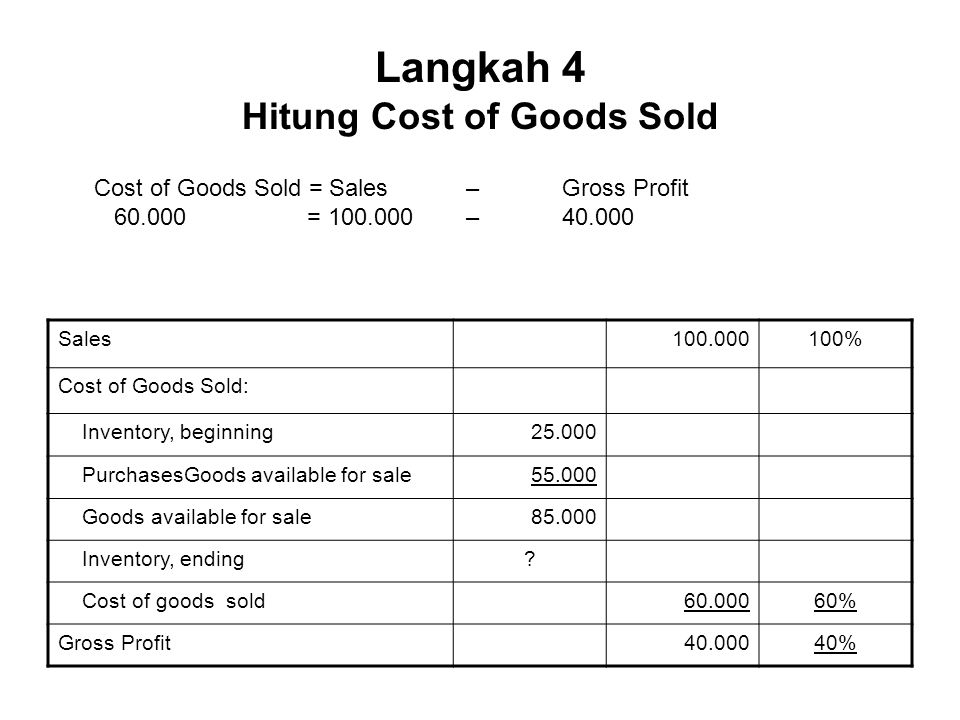 Langkah 5 Hitung inventory ending Goods Available for Sale – Cost of Goods Sold = inventory ending 85.000 – 60.000 = 25.000 Sales100.000100% Cost of Goods Sold: Inventory, beginning25.000 PurchasesGoods available for sale55.000 Goods available for sale85.000 Inventory, ending 25.000 Cost of goods sold60.00060% Gross Profit40.00040%