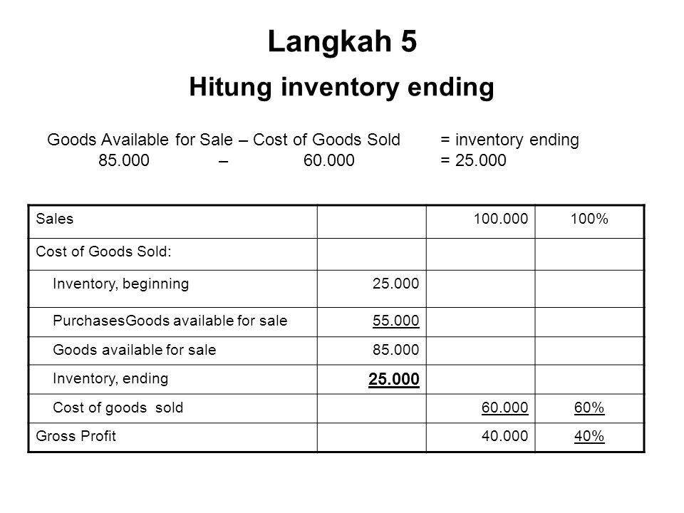Langkah 5 Hitung inventory ending Goods Available for Sale – Cost of Goods Sold = inventory ending 85.000 – 60.000 = 25.000 Sales100.000100% Cost of Goods Sold: Inventory, beginning25.000 PurchasesGoods available for sale55.000 Goods available for sale85.000 Inventory, ending 25.000 Cost of goods sold60.00060% Gross Profit40.00040%