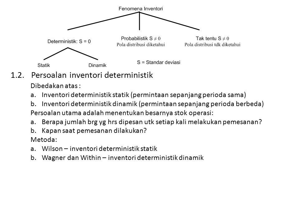 1.2.Persoalan inventori deterministik Dibedakan atas : a.Inventori deterministik statik (permintaan sepanjang perioda sama) b.Inventori deterministik dinamik (permintaan sepanjang perioda berbeda) Persoalan utama adalah menentukan besarnya stok operasi: a.Berapa jumlah brg yg hrs dipesan utk setiap kali melakukan pemesanan.