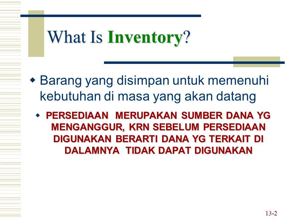 13-2 What Is Inventory?   Barang yang disimpan untuk memenuhi kebutuhan di masa yang akan datang  PERSEDIAAN MERUPAKAN SUMBER DANA YG MENGANGGUR, K