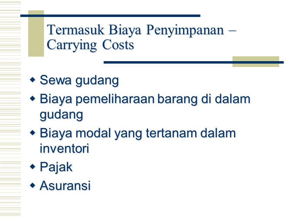 Termasuk Biaya Penyimpanan – Carrying Costs  Sewa gudang  Biaya pemeliharaan barang di dalam gudang  Biaya modal yang tertanam dalam inventori  Pajak  Asuransi