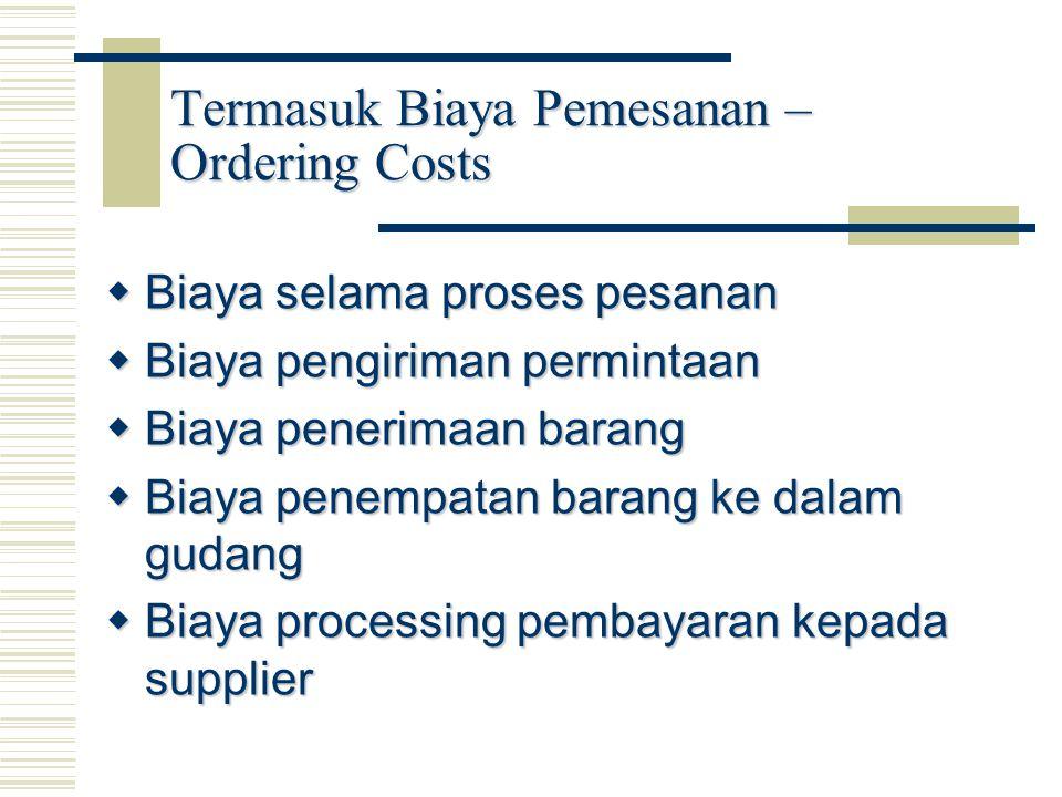 Termasuk Biaya Pemesanan – Ordering Costs  Biaya selama proses pesanan  Biaya pengiriman permintaan  Biaya penerimaan barang  Biaya penempatan barang ke dalam gudang  Biaya processing pembayaran kepada supplier