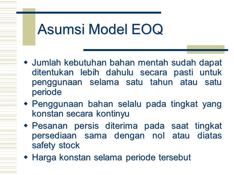 Asumsi Model EOQ  Jumlah kebutuhan bahan mentah sudah dapat ditentukan lebih dahulu secara pasti untuk penggunaan selama satu tahun atau satu periode