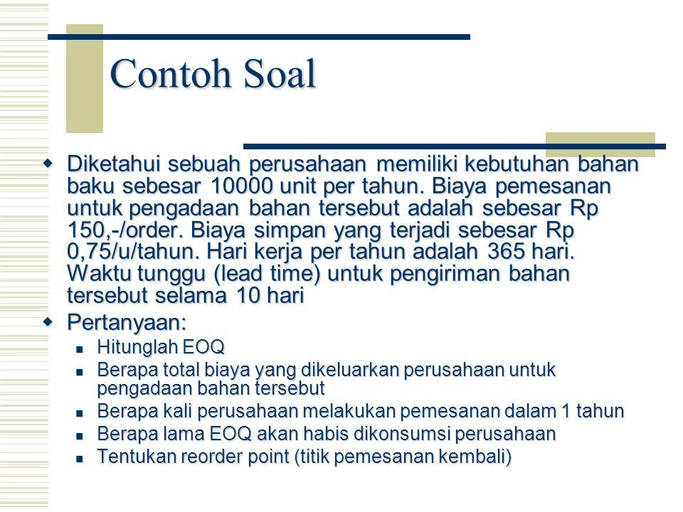 Contoh Soal  Diketahui sebuah perusahaan memiliki kebutuhan bahan baku sebesar 10000 unit per tahun. Biaya pemesanan untuk pengadaan bahan tersebut a
