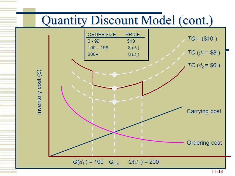 13-48 Quantity Discount Model (cont.) Q opt Carrying cost Ordering cost Inventory cost ($) Q( d 1 ) = 100 Q( d 2 ) = 200 TC ( d 2 = $6 ) TC ( d 1 = $8 ) TC = ($10 ) ORDER SIZE PRICE 0 - 99 $10 100 – 199 8 ( d 1 ) 200+ 6 ( d 2 )