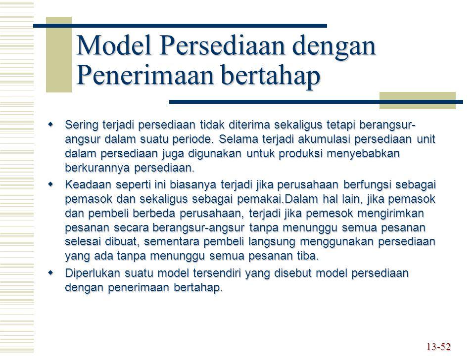 Model Persediaan dengan Penerimaan bertahap  Sering terjadi persediaan tidak diterima sekaligus tetapi berangsur- angsur dalam suatu periode. Selama