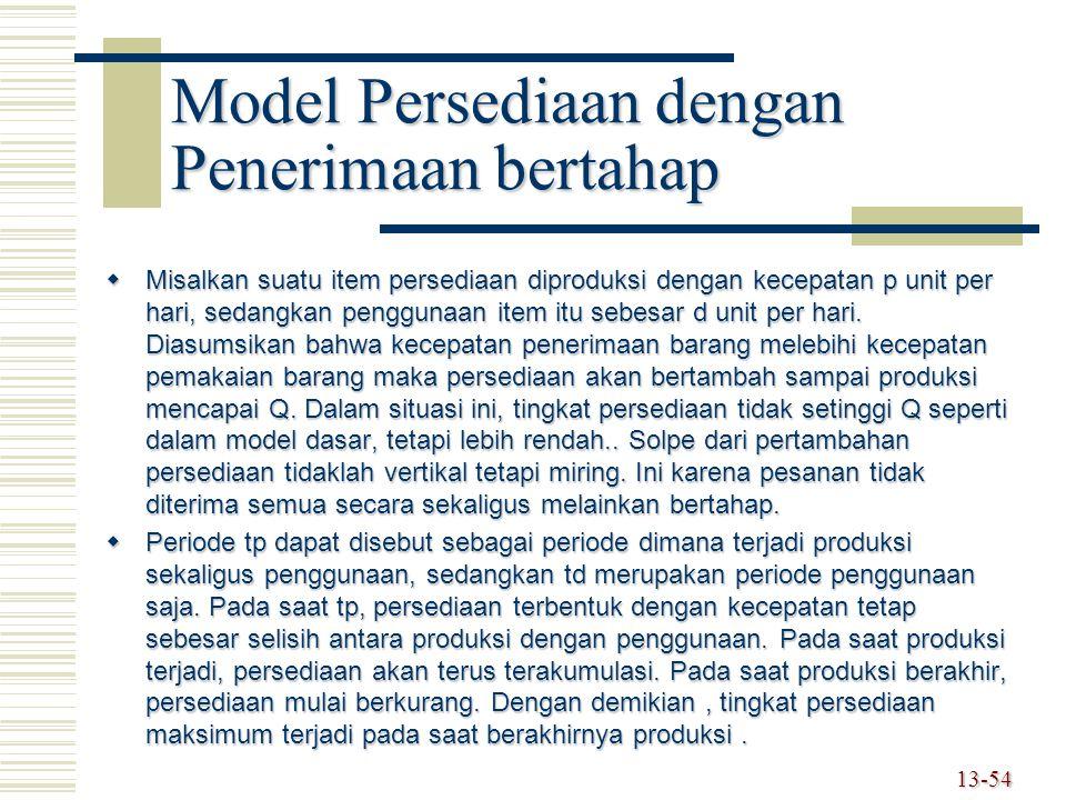 Model Persediaan dengan Penerimaan bertahap  Misalkan suatu item persediaan diproduksi dengan kecepatan p unit per hari, sedangkan penggunaan item itu sebesar d unit per hari.