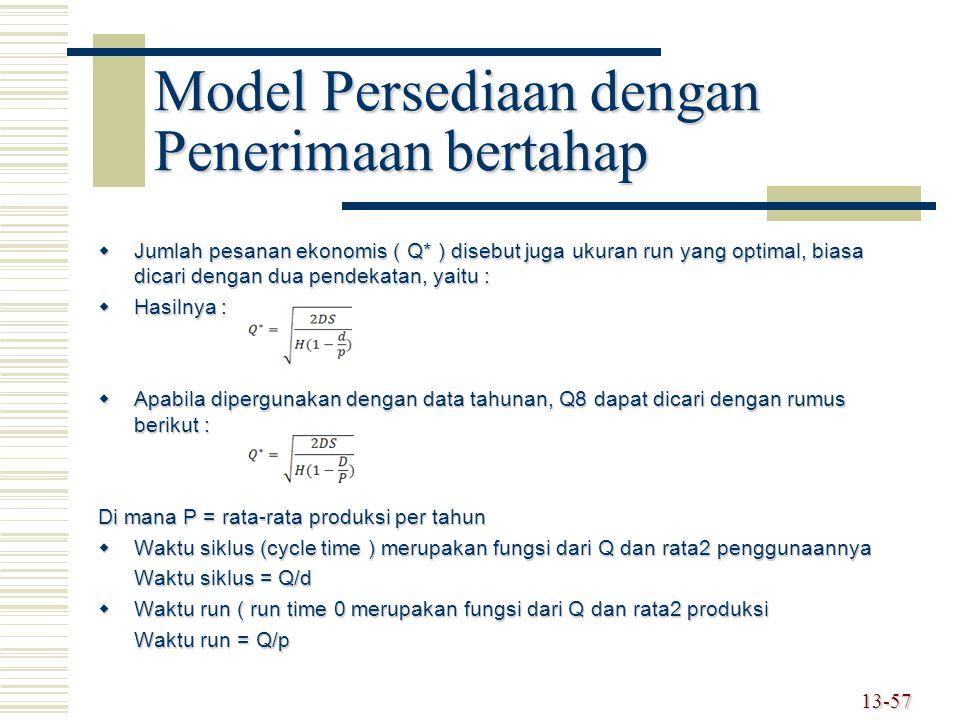 Model Persediaan dengan Penerimaan bertahap  Jumlah pesanan ekonomis ( Q* ) disebut juga ukuran run yang optimal, biasa dicari dengan dua pendekatan, yaitu :  Hasilnya :  Apabila dipergunakan dengan data tahunan, Q8 dapat dicari dengan rumus berikut : Di mana P = rata-rata produksi per tahun  Waktu siklus (cycle time ) merupakan fungsi dari Q dan rata2 penggunaannya Waktu siklus = Q/d Waktu siklus = Q/d  Waktu run ( run time 0 merupakan fungsi dari Q dan rata2 produksi Waktu run = Q/p Waktu run = Q/p 13-57