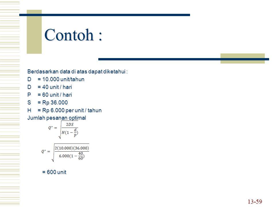 Contoh : Berdasarkan data di atas dapat diketahui : D= 10.000 unit/tahun D= 40 unit / hari P= 60 unit / hari S= Rp 36.000 H= Rp 6.000 per unit / tahun