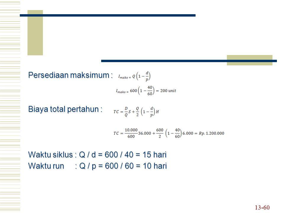 Persediaan maksimum : Biaya total pertahun : Waktu siklus : Q / d = 600 / 40 = 15 hari Waktu run : Q / p = 600 / 60 = 10 hari 13-60