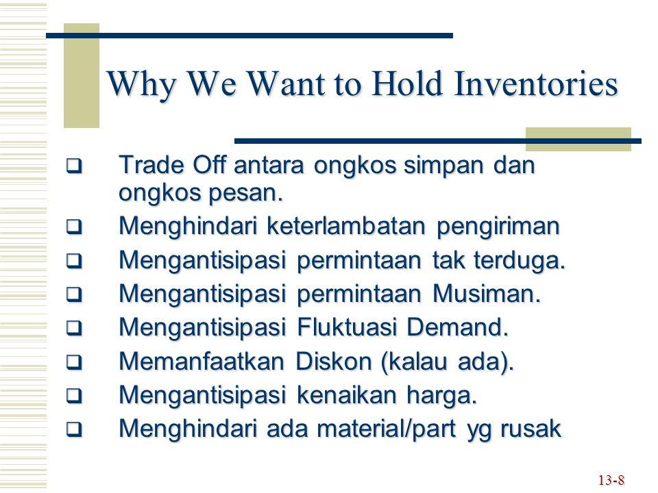 13-8 Why We Want to Hold Inventories  Trade Off antara ongkos simpan dan ongkos pesan.  Menghindari keterlambatan pengiriman  Mengantisipasi permin