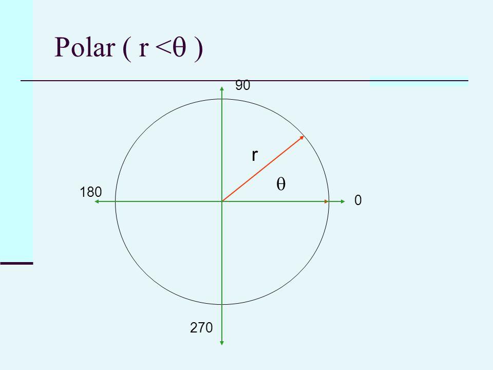 Polar ( r <  )  r 90 180 0 270