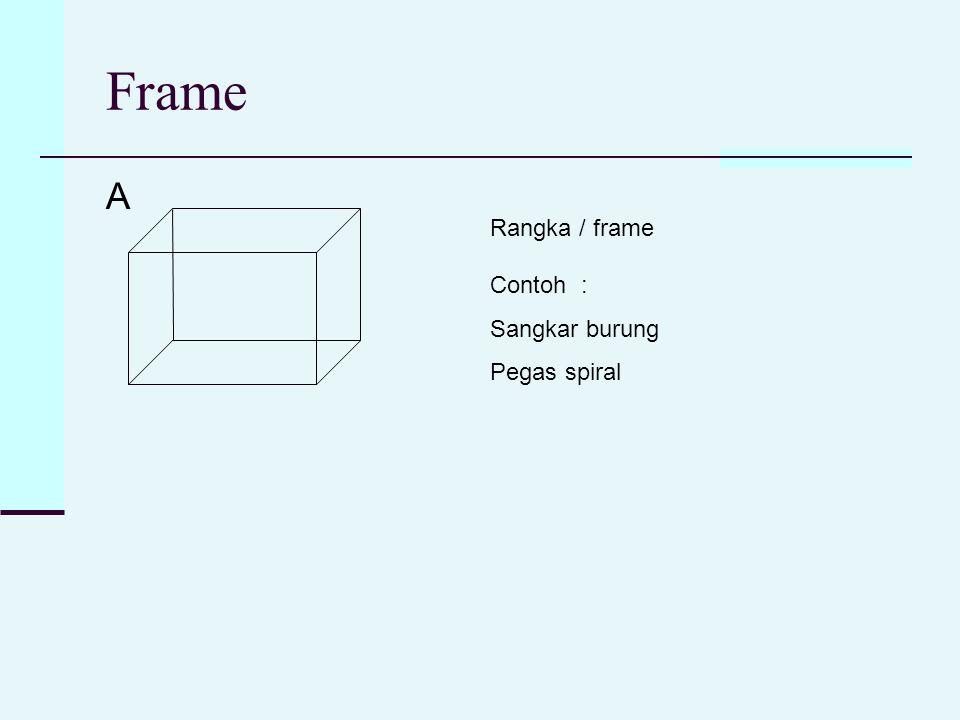 Frame A Rangka / frame Contoh : Sangkar burung Pegas spiral